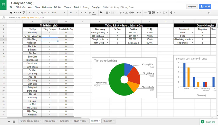 Đánh giá ưu nhược điểm khi quản lý bán hàng bằng Excel